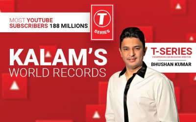 Most Youtube  Subscribers – 188+ MILLIONS